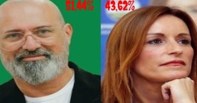 Elezioni regionali Emilia-Romagna, i dati finali