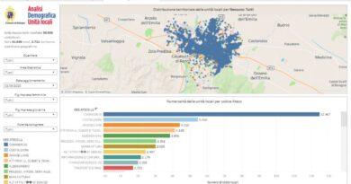 piattaforma interattiva bologna per aiutare le imprese in crisi per la pandemia